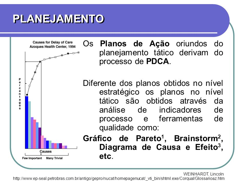PLANEJAMENTO Os Planos de Ação oriundos do planejamento tático derivam do processo de PDCA.