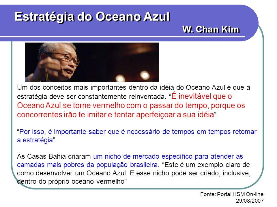 Estratégia do Oceano Azul W. Chan Kim
