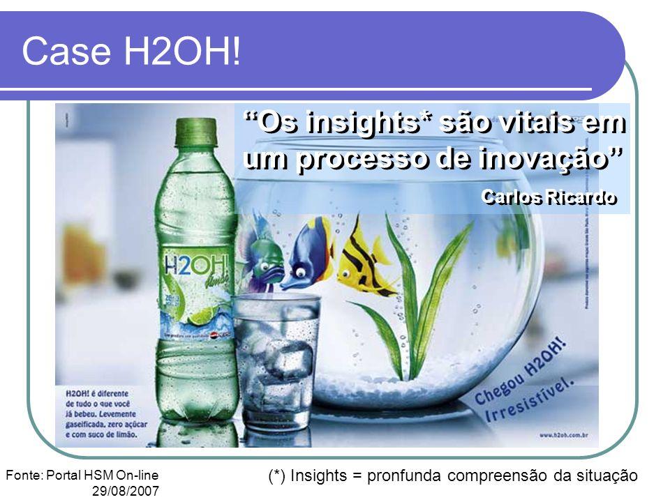 Case H2OH! Os insights* são vitais em um processo de inovação
