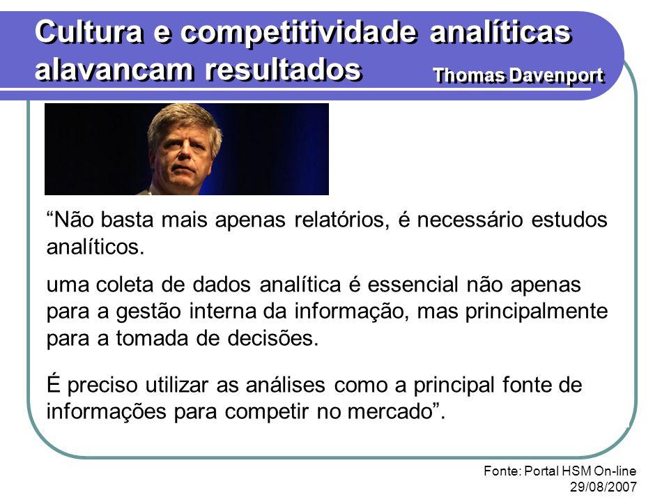 Cultura e competitividade analíticas alavancam resultados