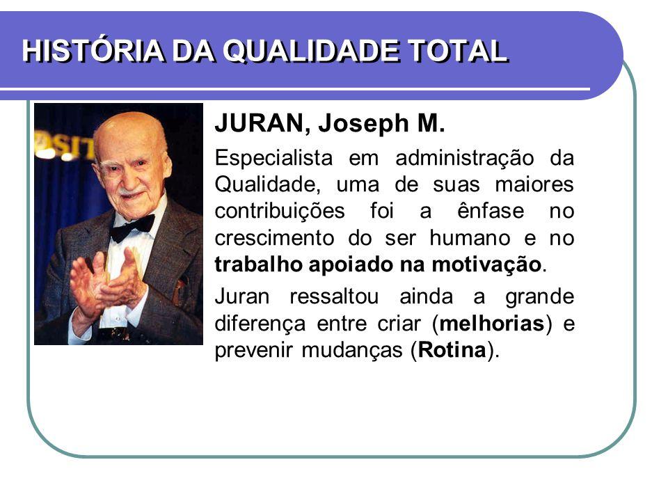 HISTÓRIA DA QUALIDADE TOTAL