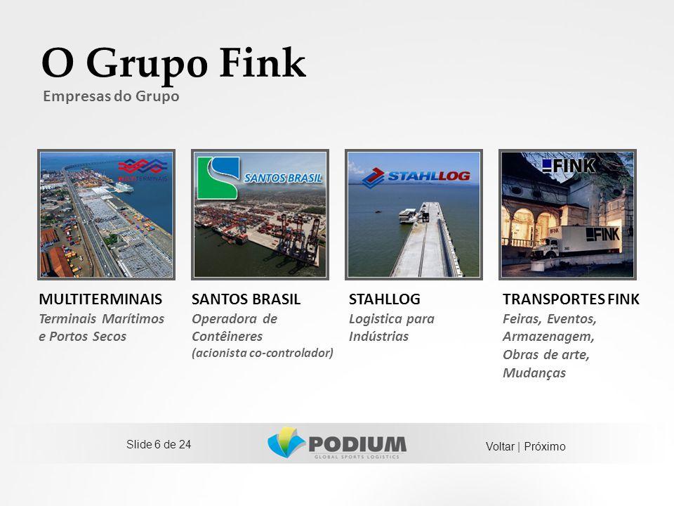 O Grupo Fink Empresas do Grupo MULTITERMINAIS SANTOS BRASIL STAHLLOG