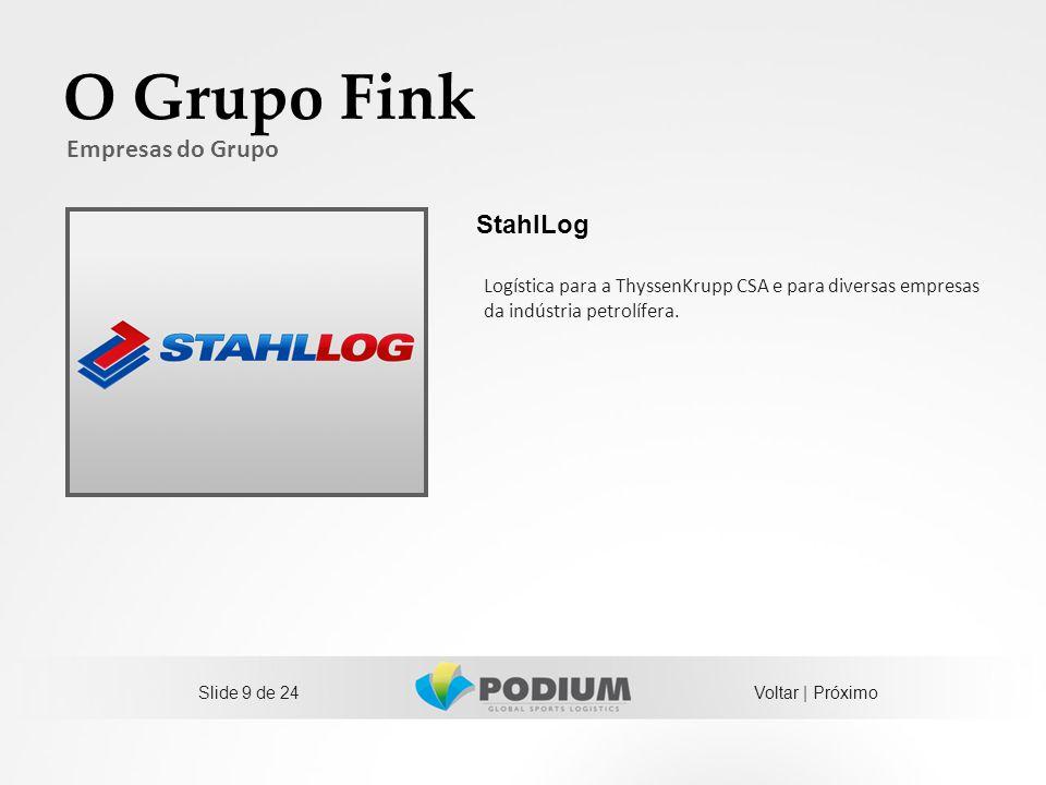 O Grupo Fink Empresas do Grupo StahlLog