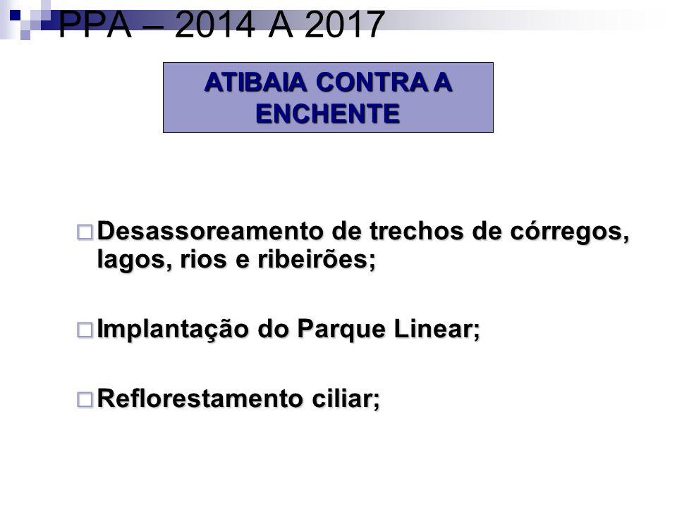 ATIBAIA CONTRA A ENCHENTE