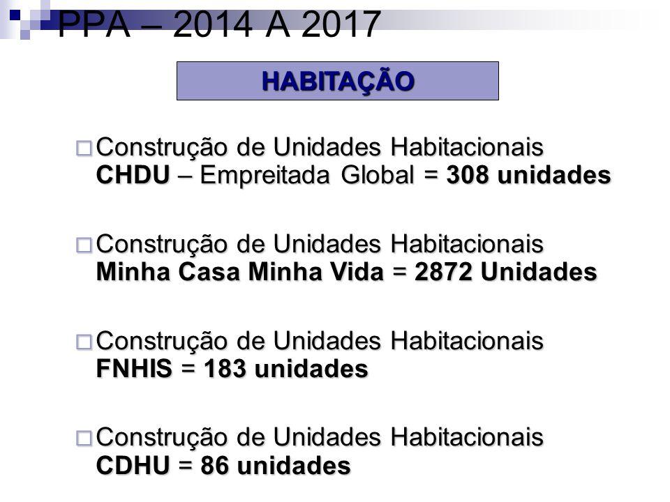 PPA – 2014 A 2017 HABITAÇÃO. Construção de Unidades Habitacionais CHDU – Empreitada Global = 308 unidades.