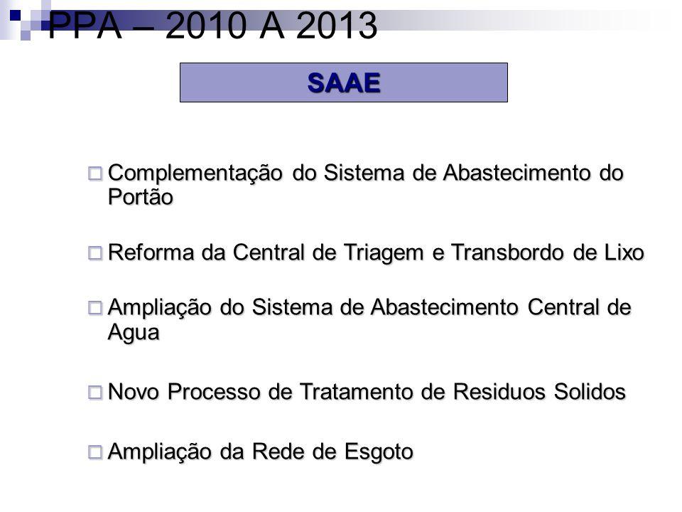 PPA – 2010 A 2013 SAAE. Complementação do Sistema de Abastecimento do Portão. Reforma da Central de Triagem e Transbordo de Lixo.