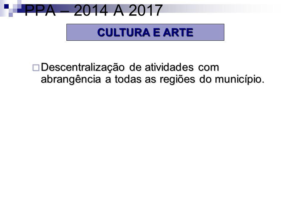 PPA – 2014 A 2017 CULTURA E ARTE.