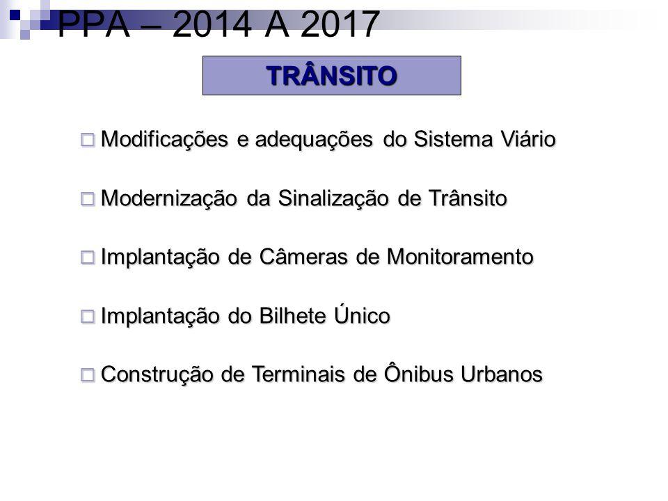 PPA – 2014 A 2017 TRÂNSITO Modificações e adequações do Sistema Viário