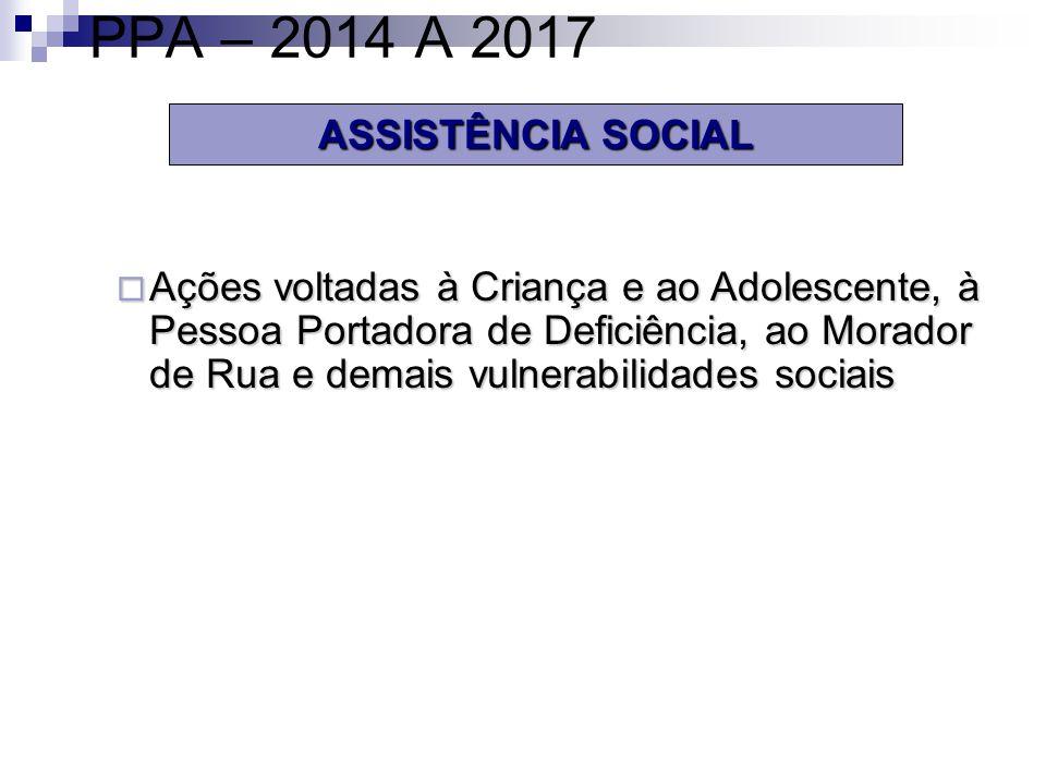 PPA – 2014 A 2017 ASSISTÊNCIA SOCIAL