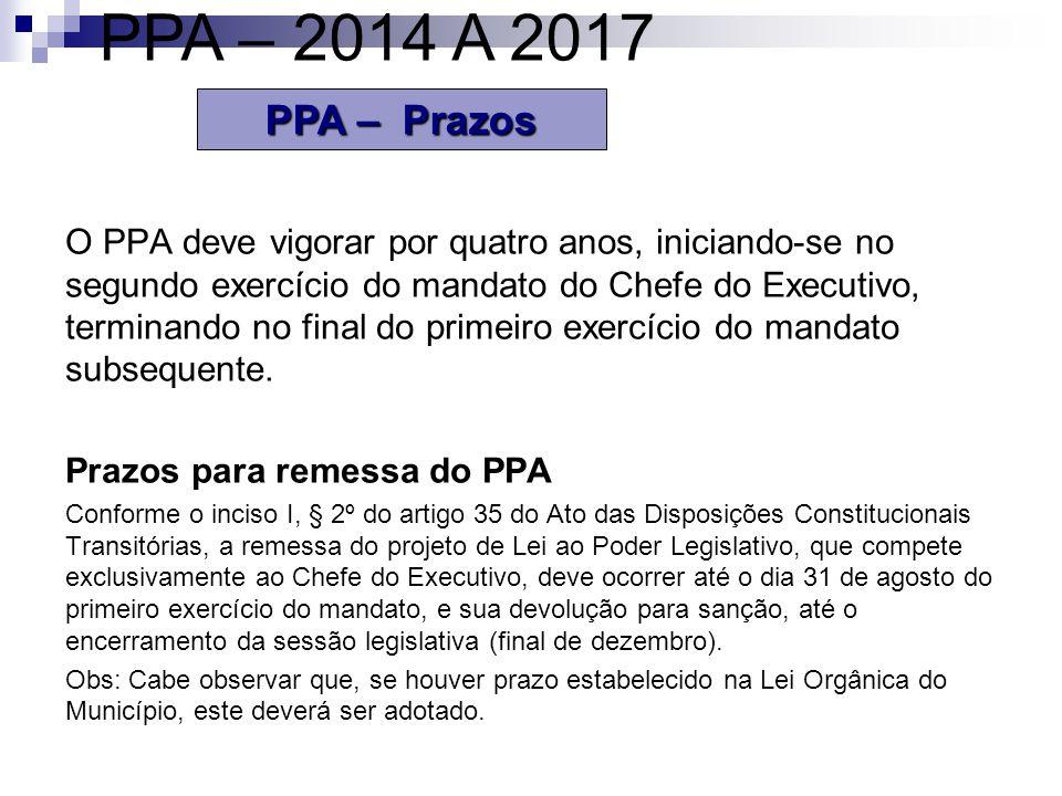 PPA – 2014 A 2017 PPA – Prazos.