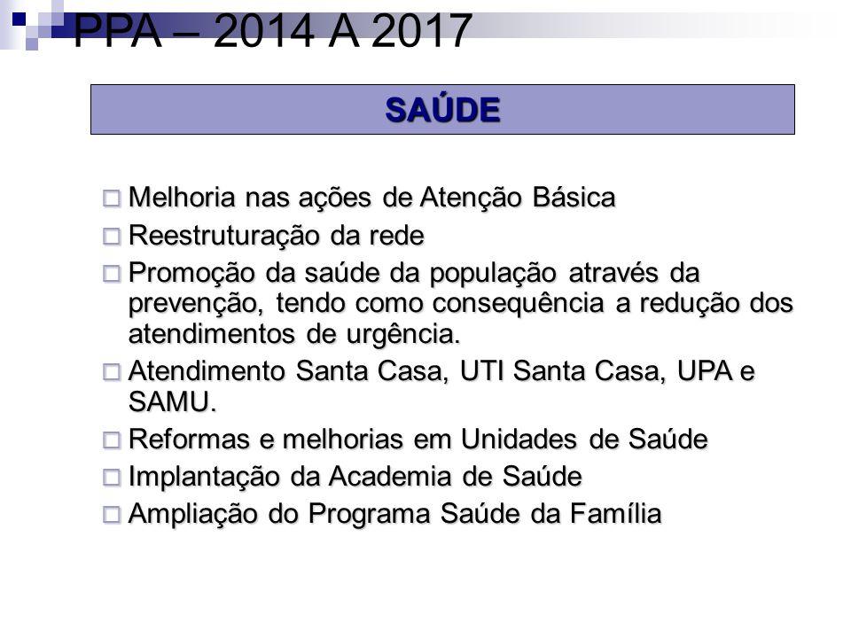 PPA – 2014 A 2017 SAÚDE Melhoria nas ações de Atenção Básica