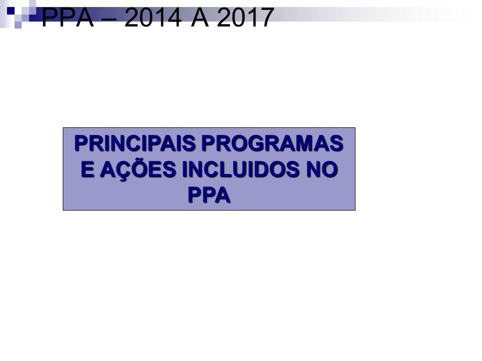 PRINCIPAIS PROGRAMAS E AÇÕES INCLUIDOS NO PPA