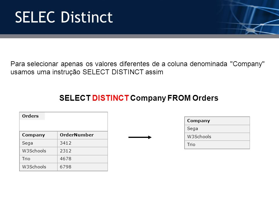 SELECT DISTINCT Company FROM Orders