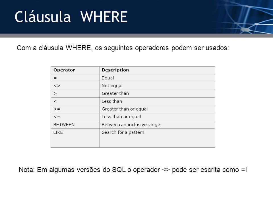 Cláusula WHERE Com a cláusula WHERE, os seguintes operadores podem ser usados: Operator. Description.