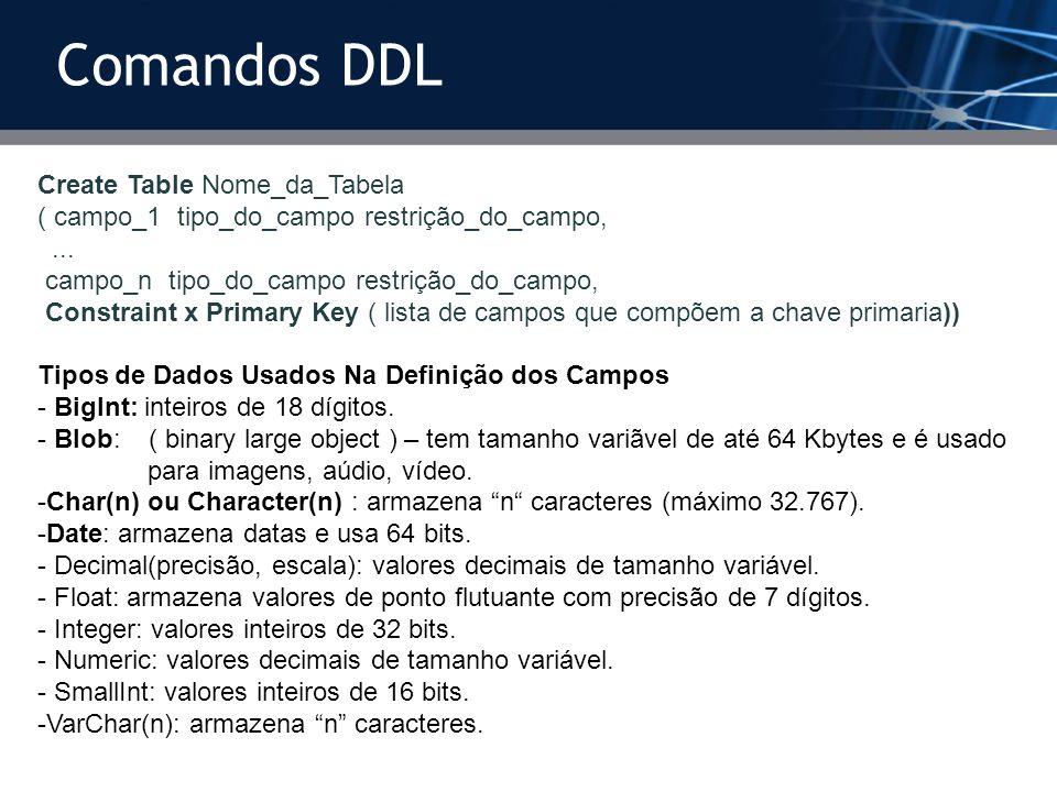 Comandos DDL Create Table Nome_da_Tabela