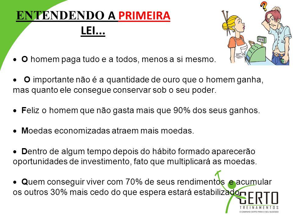 ENTENDENDO A PRIMEIRA LEI...