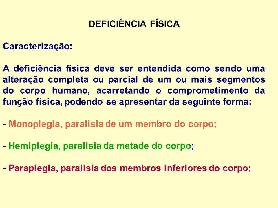 DEFICIÊNCIA FÍSICA Caracterização: