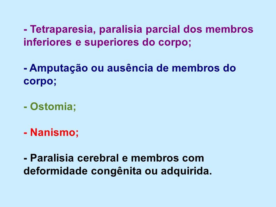 - Tetraparesia, paralisia parcial dos membros inferiores e superiores do corpo;