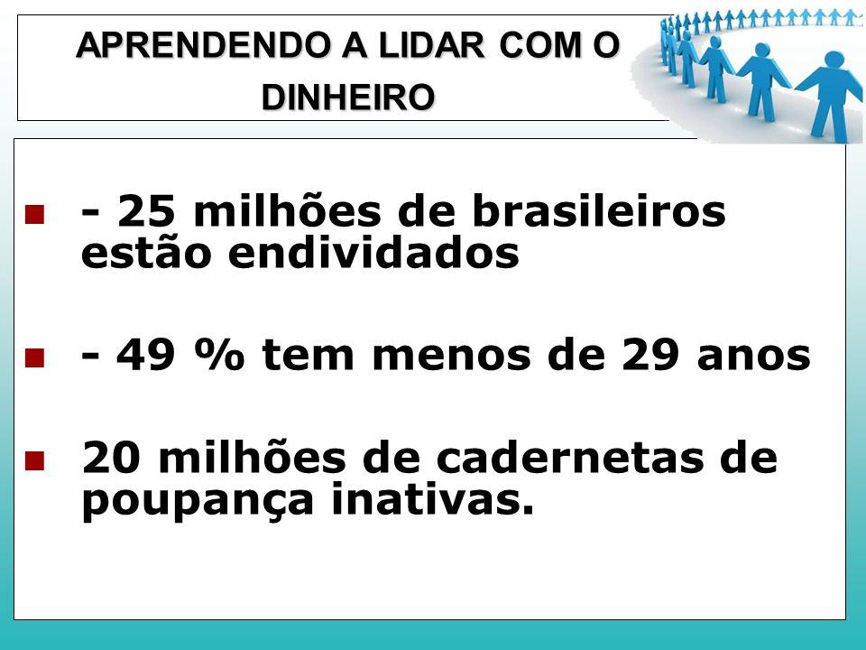 APRENDENDO A LIDAR COM O DINHEIRO