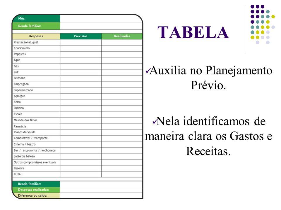 TABELA Auxilia no Planejamento Prévio.