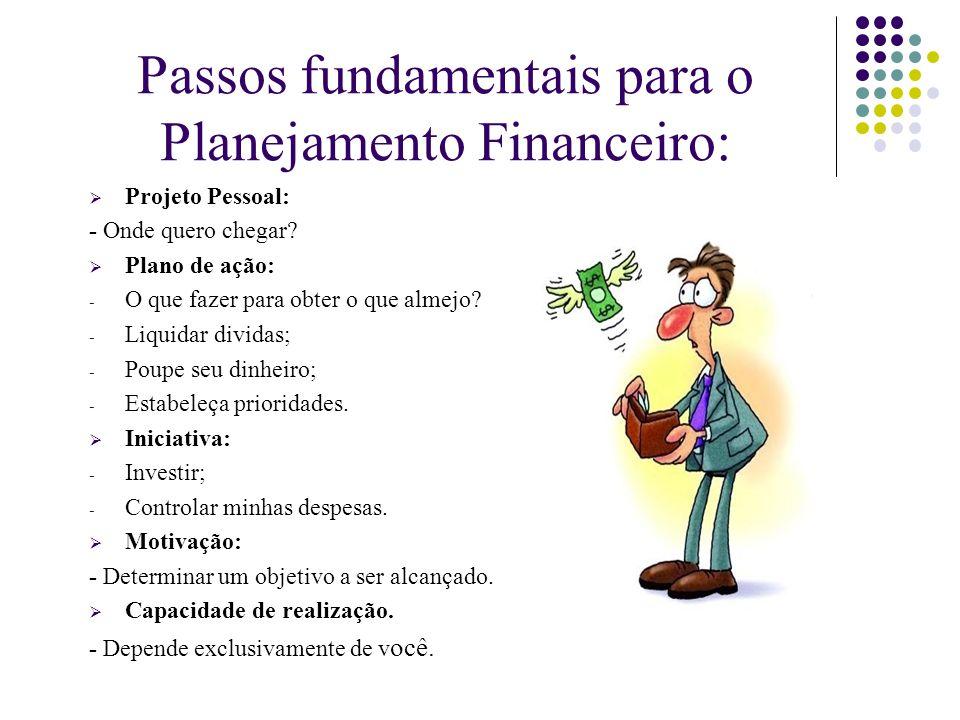 Passos fundamentais para o Planejamento Financeiro: