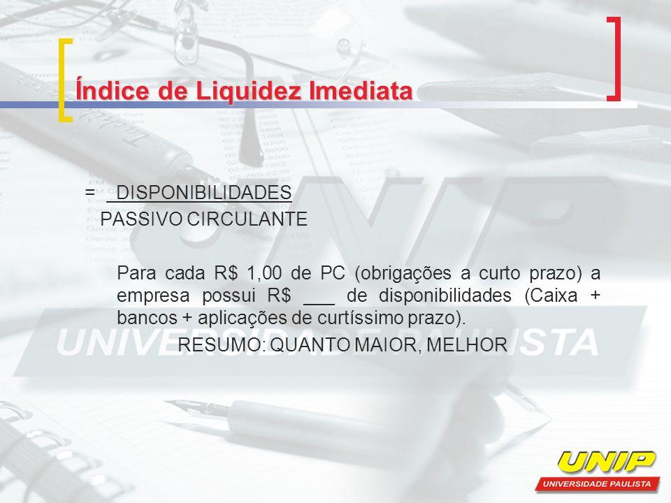 Índice de Liquidez Imediata