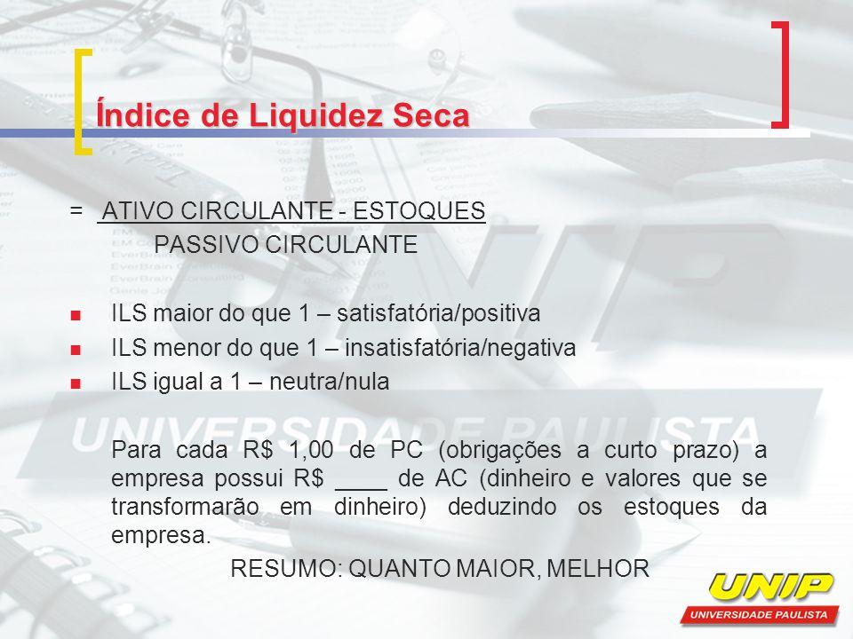 Índice de Liquidez Seca