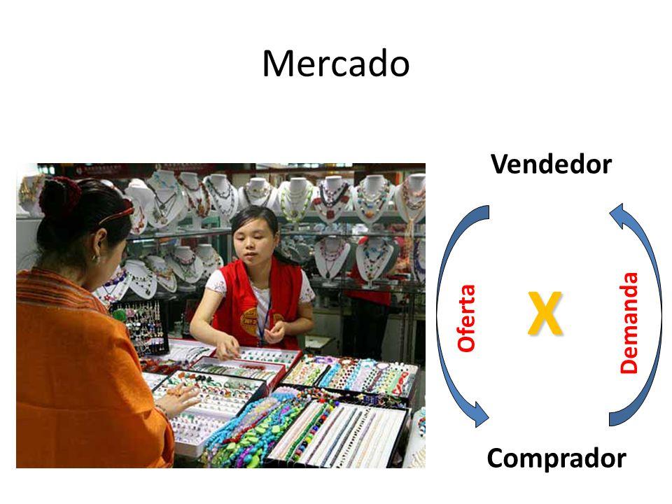 Mercado Vendedor X Oferta Demanda Comprador 10