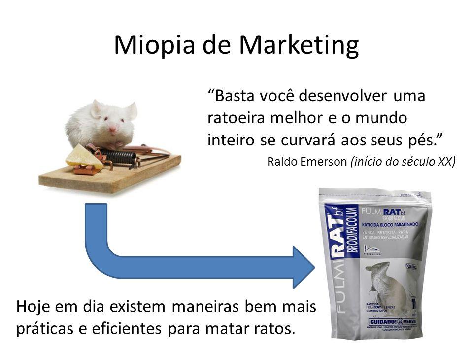 Miopia de Marketing Basta você desenvolver uma ratoeira melhor e o mundo inteiro se curvará aos seus pés.