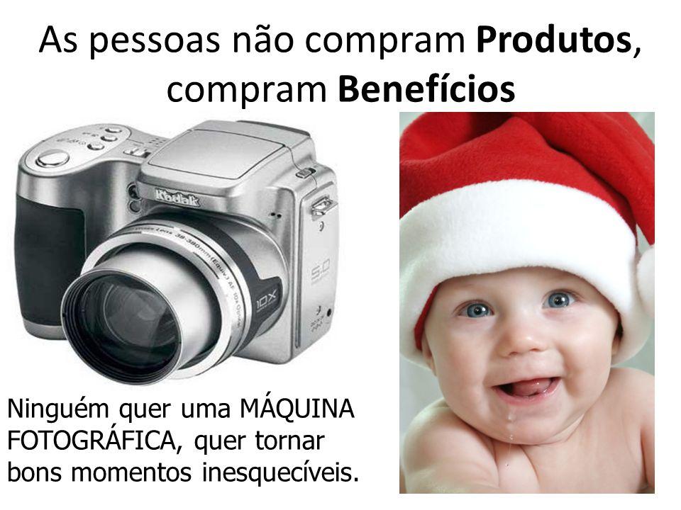 As pessoas não compram Produtos, compram Benefícios