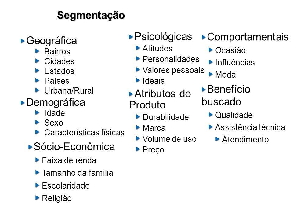 Segmentação Geográfica Psicológicas Comportamentais Demográfica