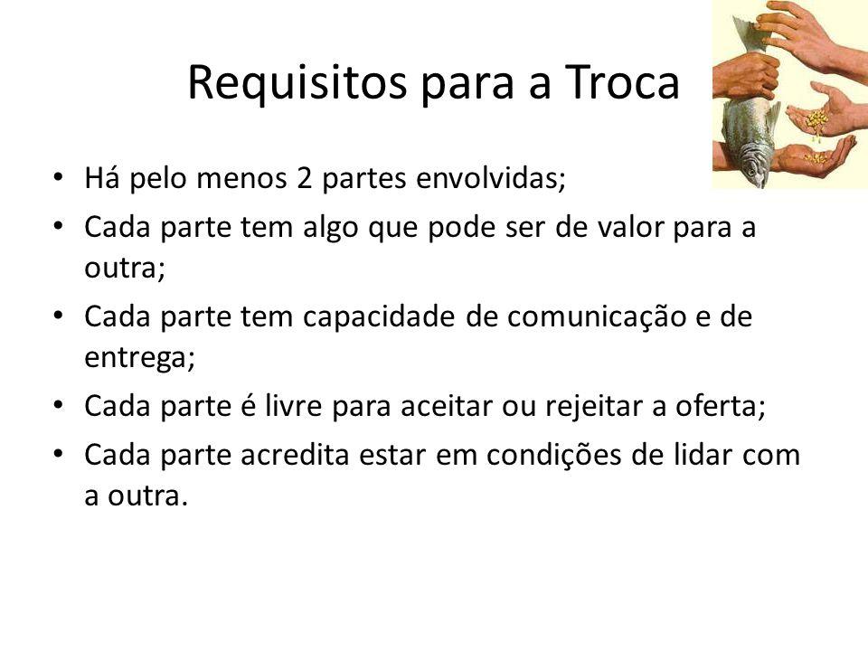 Requisitos para a Troca