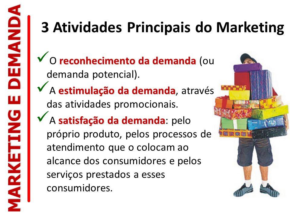 3 Atividades Principais do Marketing