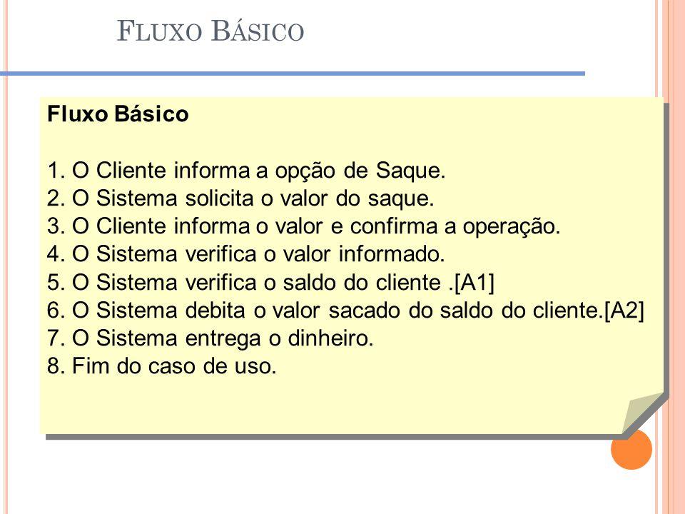 Fluxo Básico Fluxo Básico 1. O Cliente informa a opção de Saque.
