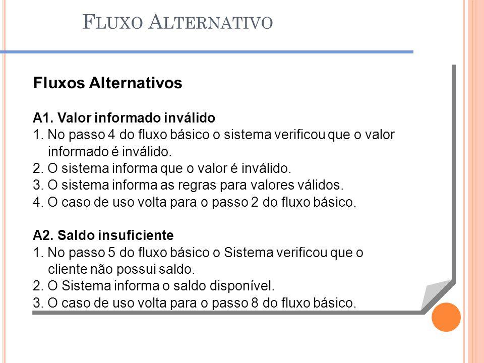 Fluxo Alternativo Fluxos Alternativos A1. Valor informado inválido