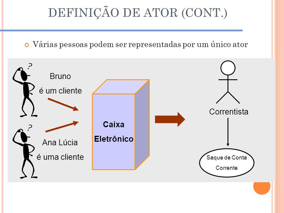 DEFINIÇÃO DE ATOR (CONT.)