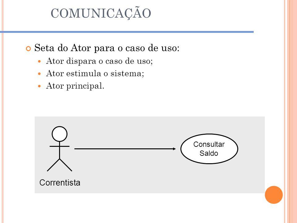 COMUNICAÇÃO Seta do Ator para o caso de uso: