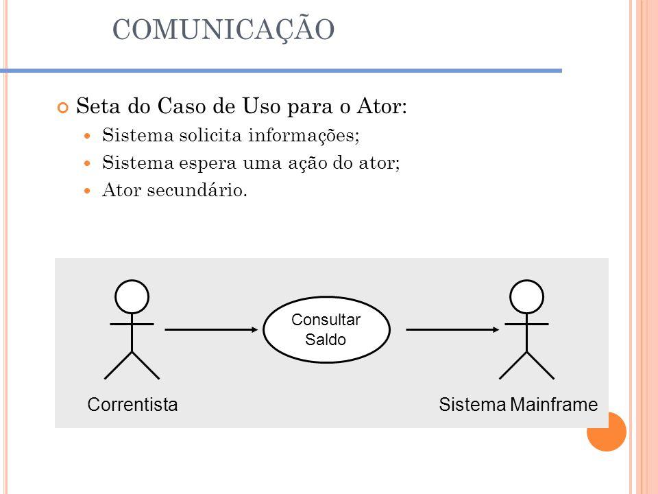 COMUNICAÇÃO Seta do Caso de Uso para o Ator: