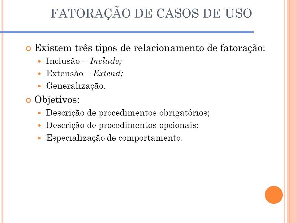 FATORAÇÃO DE CASOS DE USO