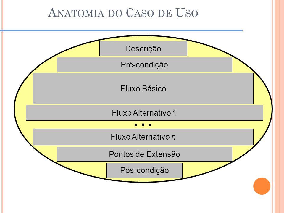 Anatomia do Caso de Uso Descrição Pré-condição Fluxo Básico