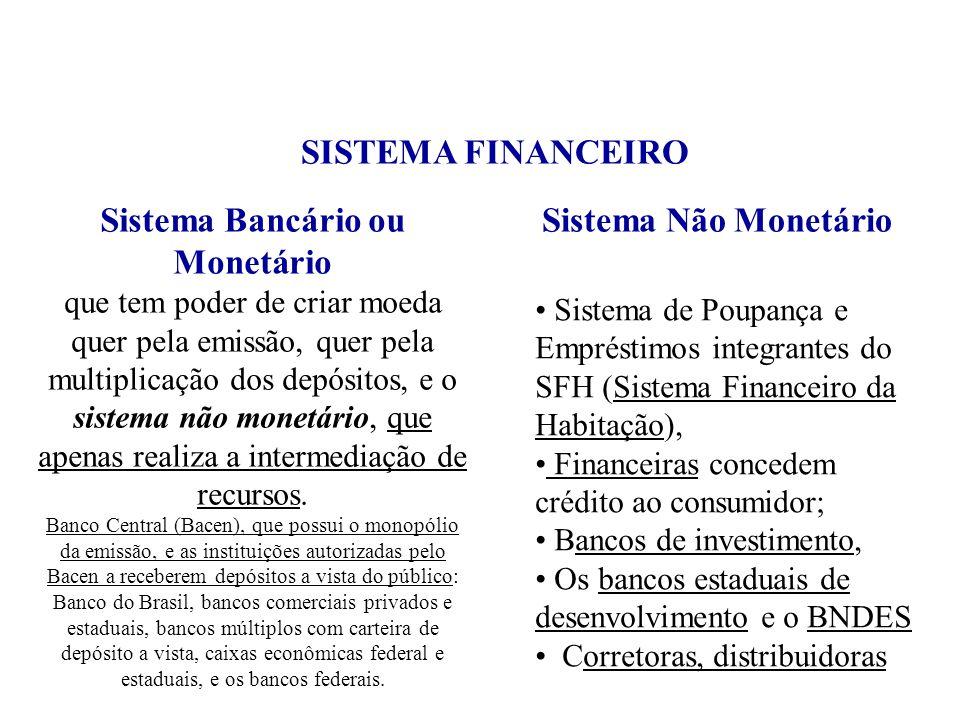 Sistema Bancário ou Monetário