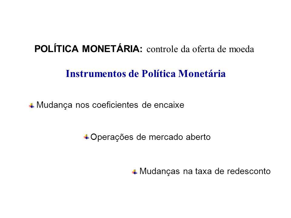 Instrumentos de Política Monetária