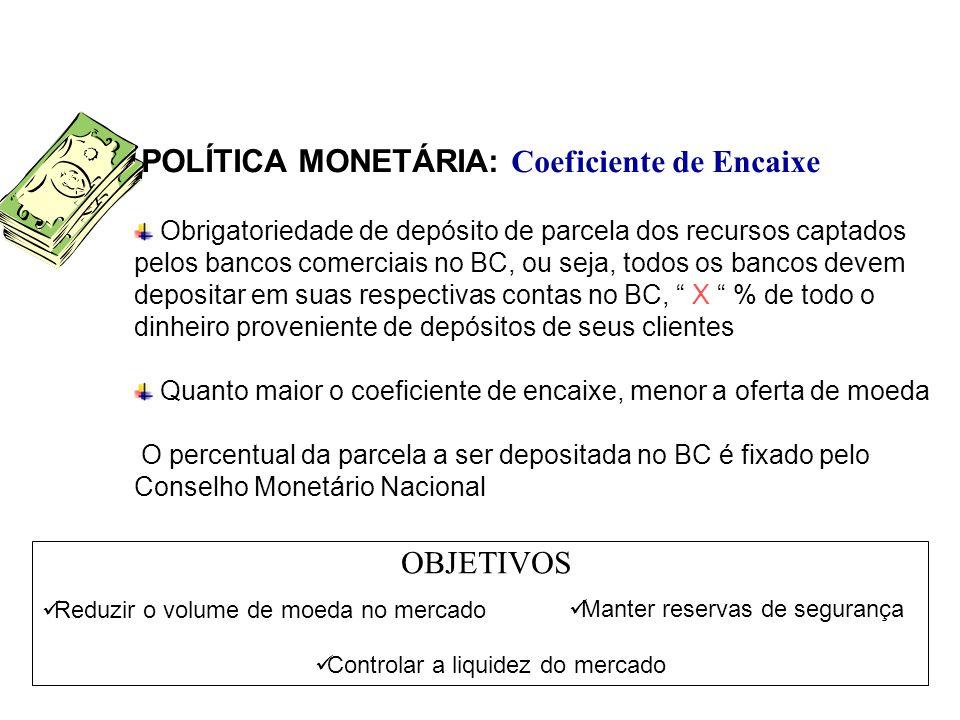 POLÍTICA MONETÁRIA: Coeficiente de Encaixe