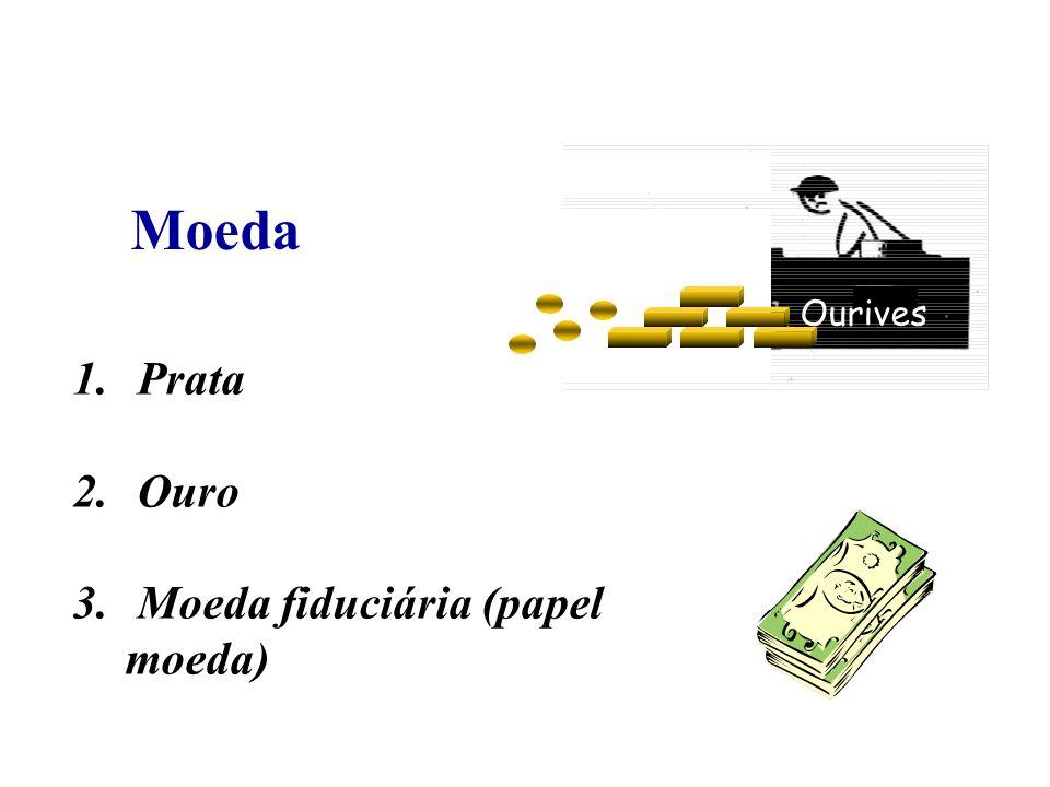 Ourives Moeda Prata Ouro Moeda fiduciária (papel moeda)
