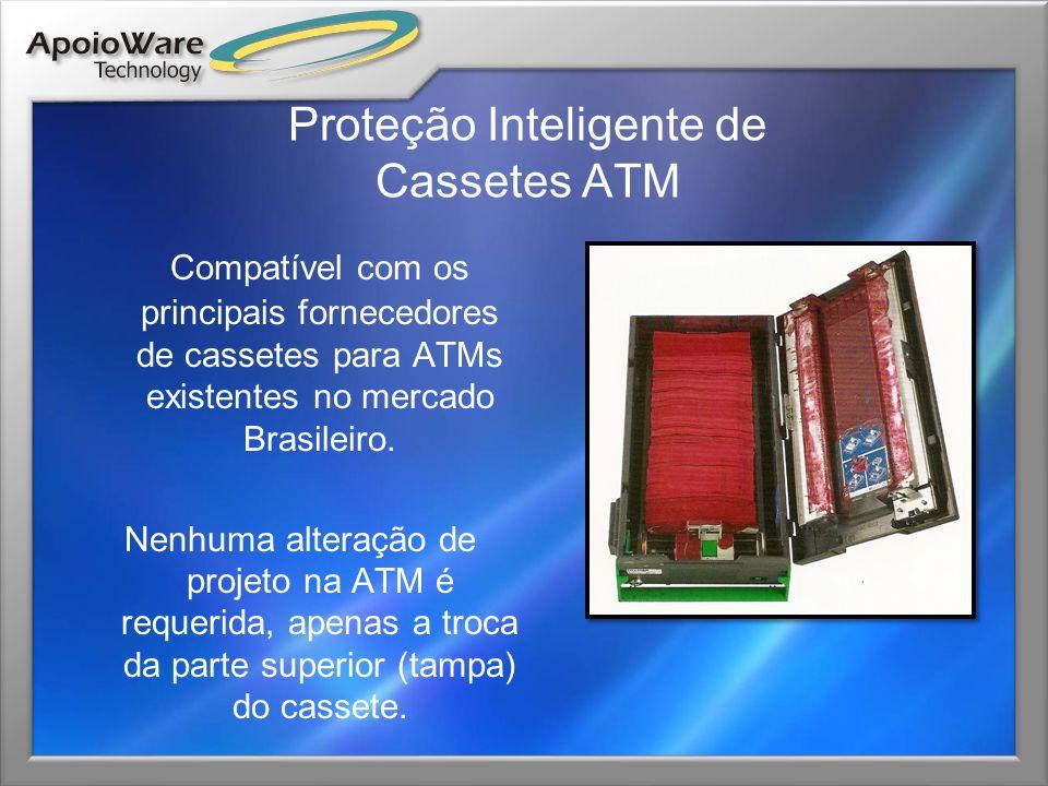 Proteção Inteligente de Cassetes ATM