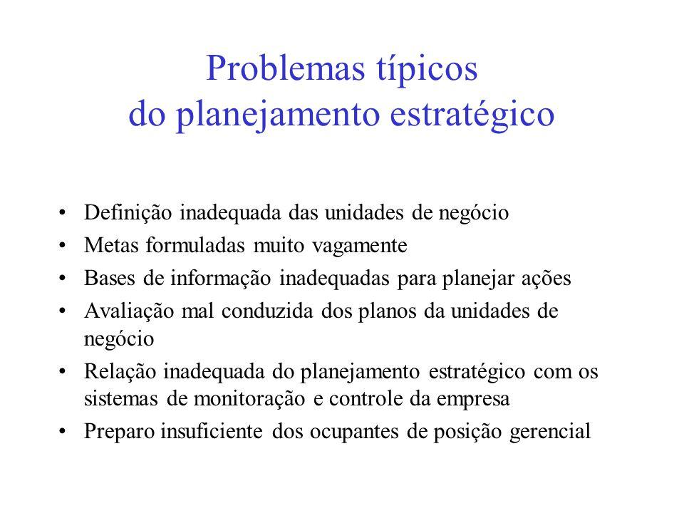 Problemas típicos do planejamento estratégico