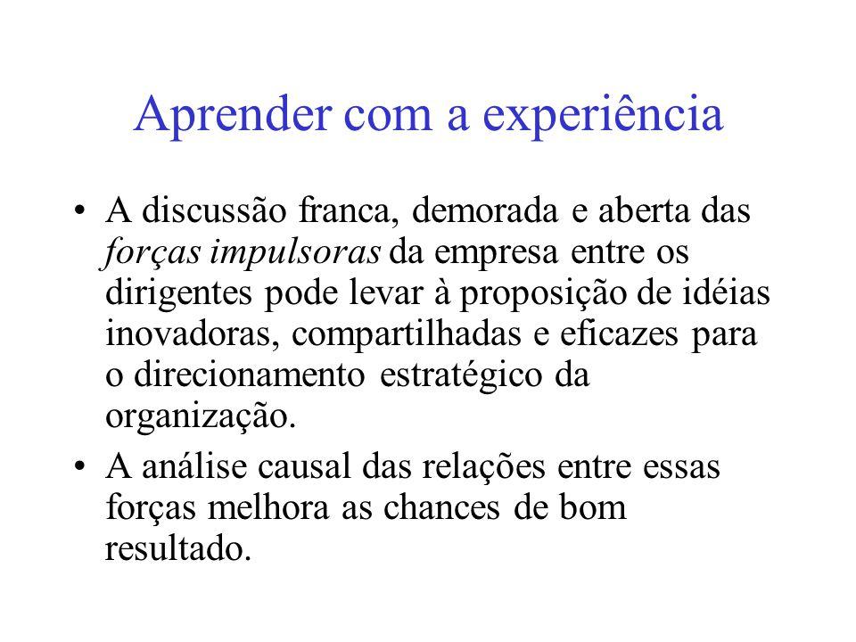 Aprender com a experiência