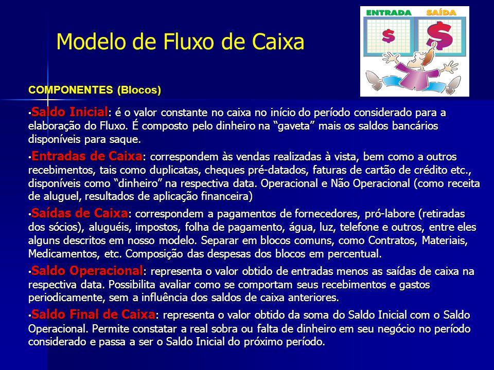 Modelo de Fluxo de Caixa