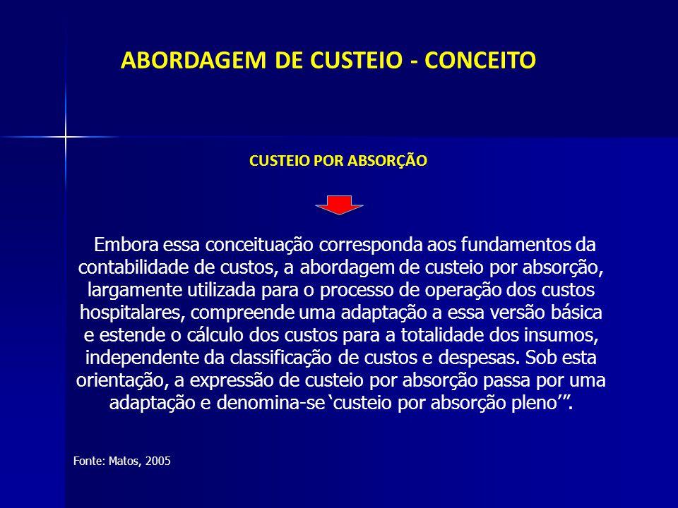 ABORDAGEM DE CUSTEIO - CONCEITO