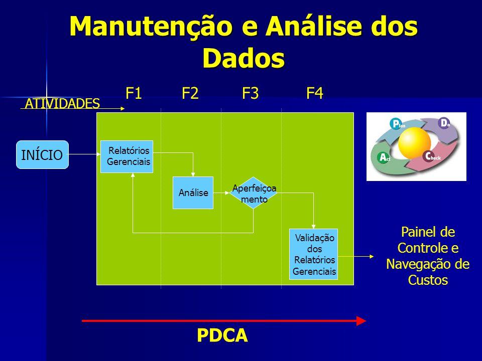 Manutenção e Análise dos Dados